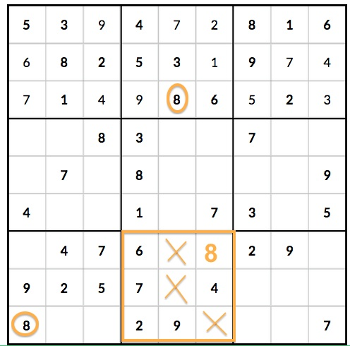 3 Sudoku Mistakes that Beginning Players Make - 2