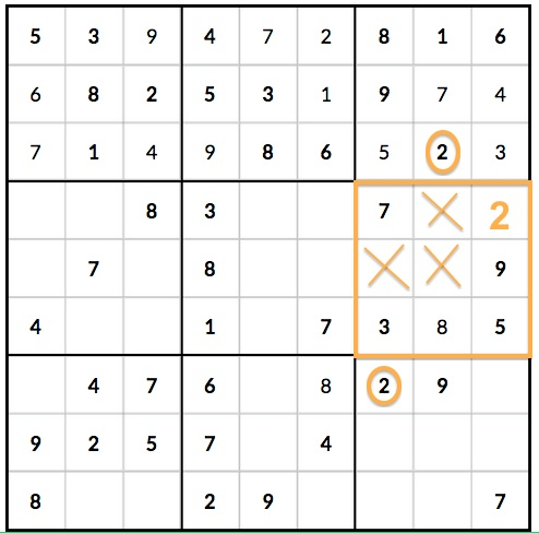 3 Sudoku Mistakes that Beginning Players Make - 4