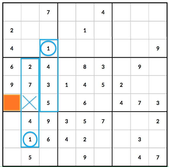 Intermediate Sudoku Solving Techniques – Part 1: Looking for Number