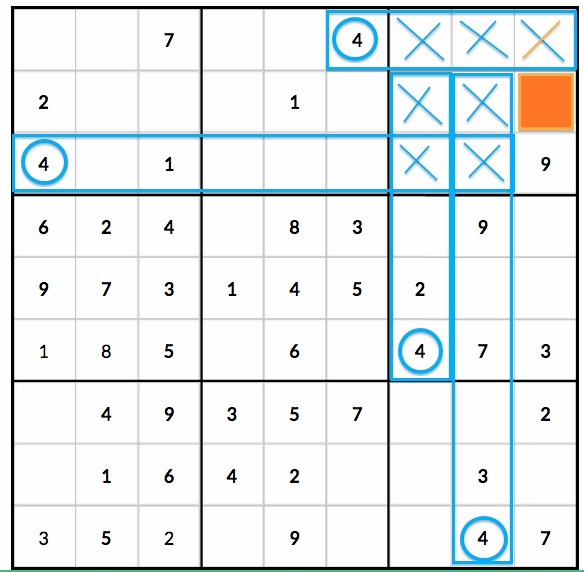 Intermediate Sudoku Solving Techniques – Part 1: Looking for
