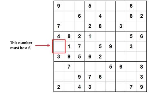 5 Sudoku Tips for Absolute Beginners | Play Free Sudoku, a