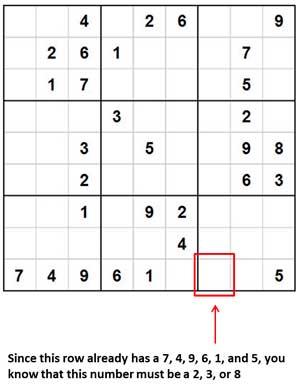 Sudoku Tipps