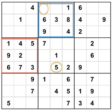 Sudoku Strategy for Beginners 1