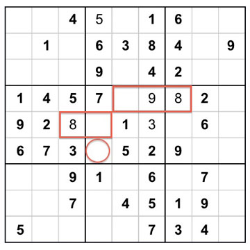Sudoku Strategy for Beginners 2