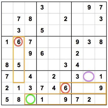 how-to-solve-sudoku-puzzles-by-thinking-ahead